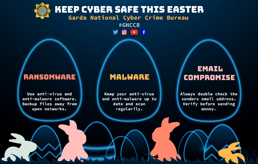 /en/about-us/our-departments/office-of-corporate-communications/news-media/cyber-safe-easter.PNG