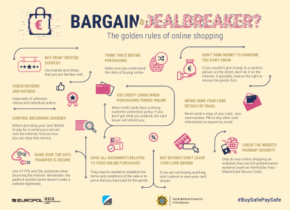 Golden Rules for Online Shopping consumers  - English