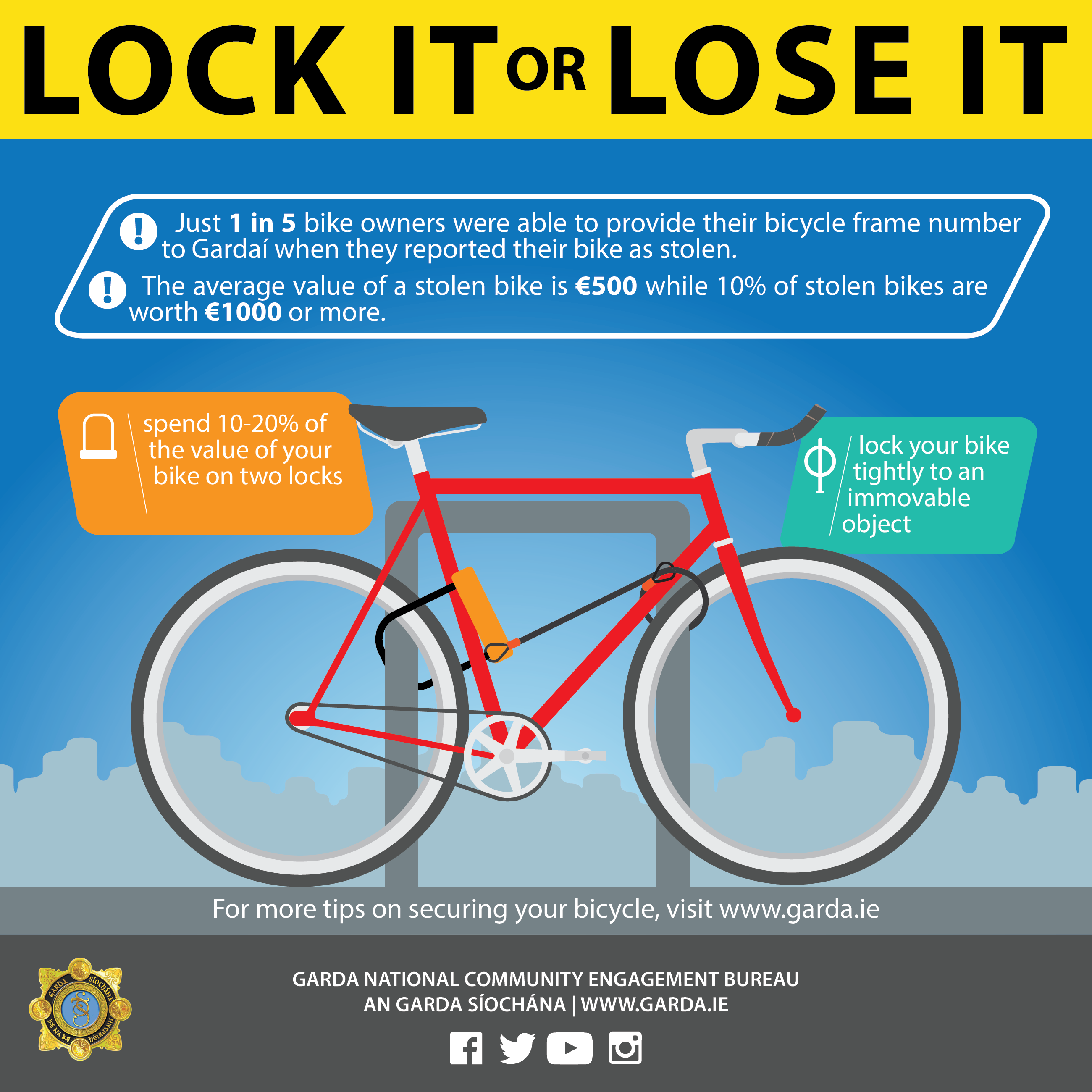 /en/about-us/our-departments/office-of-corporate-communications/news-media/lock-it-or-lose-it-bicycle-security.png