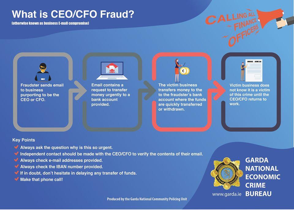 Garda National Economic Crime Bureau - Garda